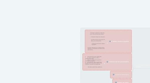 Mind Map: Servicios  farmacéuticos  basados en  la atención  primaria de  salud