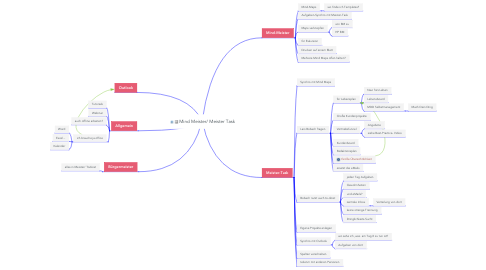 Mind Map: Mind Meister/ Meister Task