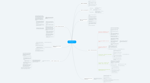Mind Map: KẾ HOẠCH BACK TO SCHOOL