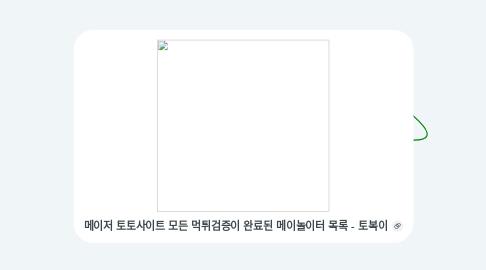 Mind Map: tobogtoto.com