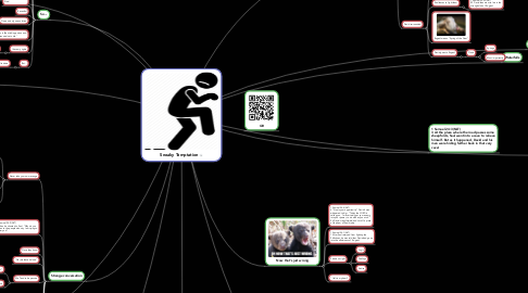 Mind Map: Sneaky Temptation