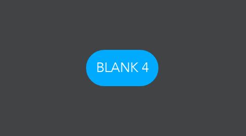 Mind Map: Реинжиниринг БП