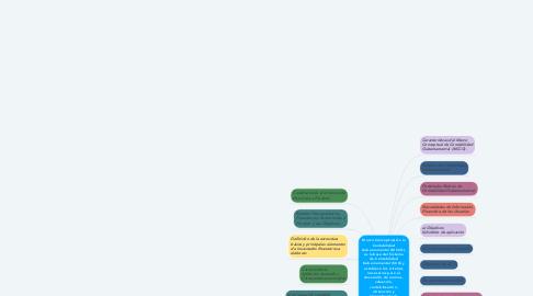 Mind Map: Marco Conceptual de la Contabilidad Gubernamental (MCCG), es la base del Sistema de Contabilidad Gubernamental (SCG) y establece los criterios necesarios para el desarrollo de normas, valuación, contabilización, obtención y presentación de información contable y presupuestaria