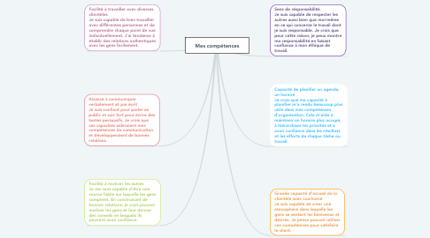 Mind Map: Mes compétences