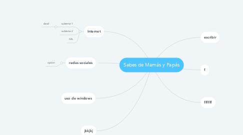 Mind Map: Sabes de Mamás y Papás