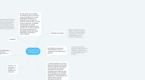 Mind Map: Protocoloco de Investigacion