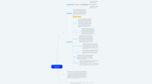 Mind Map: Differentiated Learning Experience in Mathematics