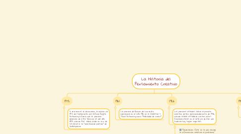 Mind Map: Capacidades a promover con el uso del Internet
