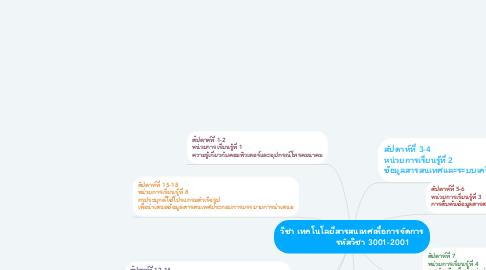 Mind Map: วิชา เทคโนโลยีสารสนเทศเพื่อการจัดการ                 รหัสวิชา 3001-2001