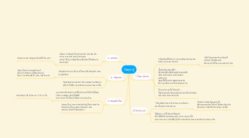 Mind Map: วัสดุน่ารู้