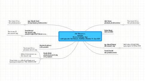 Mind Map: Dial Telecom a.s. vlastněný Divenno Holdings, Kypr vznikl splynutím Dial Telecom, Net4Net a Meduka 19. října 2007