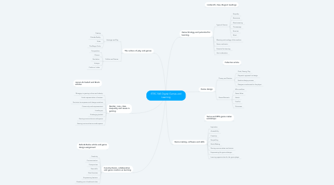 Mind Map: ETEC 565 Digital Games and Learning