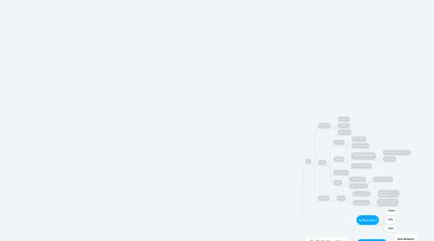 Mind Map: วัสดุ เครื่องมือ กลไกไฟฟ้า และอุปกรณ์อิเล็กทรอนิกส์
