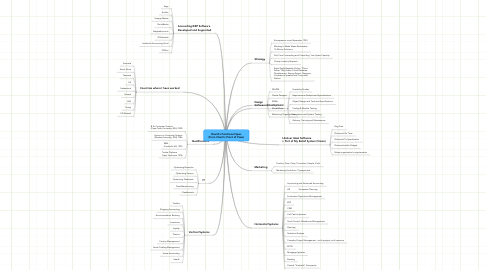 Mind Map: David's Functional Spec (from Client's Point of View)