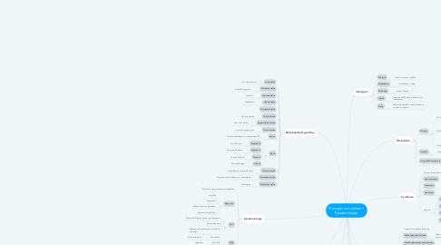 Mind Map: Principes van ziekten + Epidemiologie
