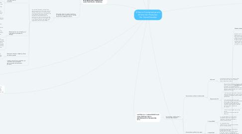 Mind Map: El Marco Conceptual para la Información Financiera  Por: David González