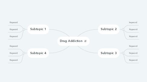Mind Map: Drug Addiction