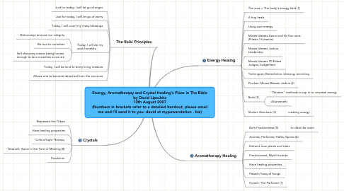 Mind Map: Energy, Aromatherapy and Crystal Healing's Place in The Bible by David Lipschitz 10th August 2007 (Numbers in brackets refer to a detailed handout; please email me and I'll send it to you: david at mypowerstation . biz)