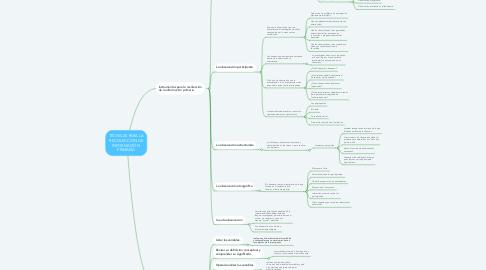Mind Map: TÉCNICAS PARA LA RECOLECCIÓN DE INFORMACIÓN  PRIMARIA