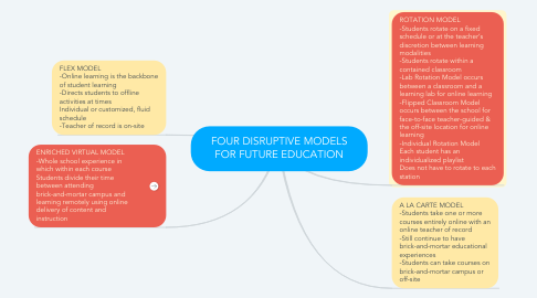 Mind Map: FOUR DISRUPTIVE MODELS FOR FUTURE EDUCATION