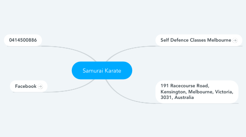 Mind Map: Samurai Karate