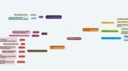 Mind Map: เครื่องมือพื้นฐาน (Basic tools)
