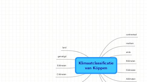Mind Map: Klimaatclassificatievan Köppen