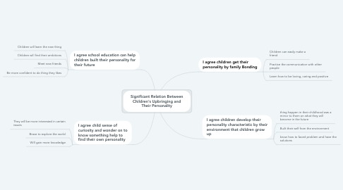 Mind Map: Significant Relation Between Children's Upbringing and Their Personality