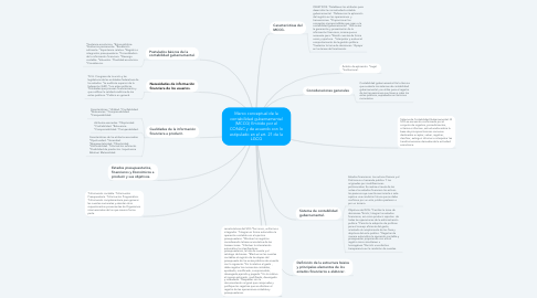 Mind Map: Marco conceptual de la contabilidad gubernamental (MCCG) Emitido por el CONAC y de acuerdo con lo estipulado en el art. 21 de la LGCG