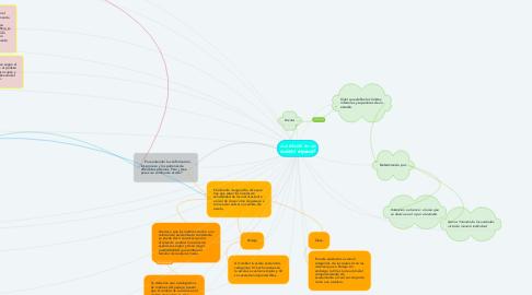Mind Map: ¿La escala en un análisis espacial?