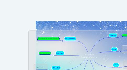 Mind Map: TIC´s en la Educacion Virtual