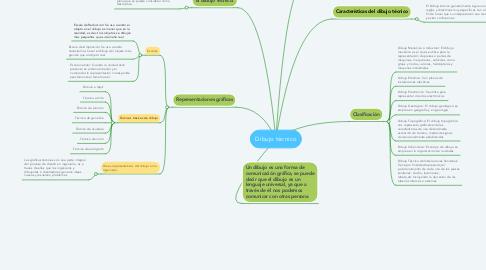 Mind Map: Dibujo técnico