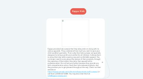 Mind Map: Kappa Kids