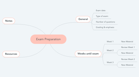 Mind Map: Exam Preparation