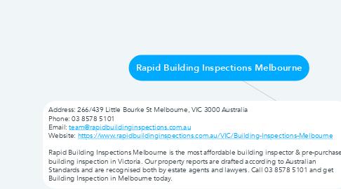 Mind Map: Rapid Building Inspections Melbourne