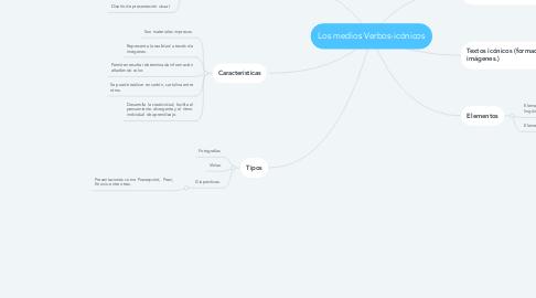 Mind Map: Los medios Verbos-icónicos