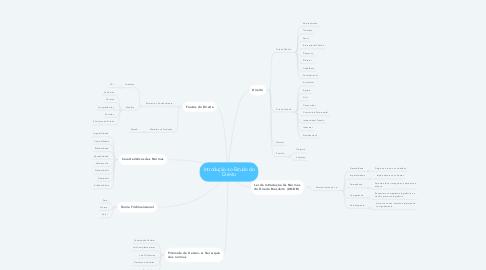 Mind Map: Introdução ao Estudo do Direito