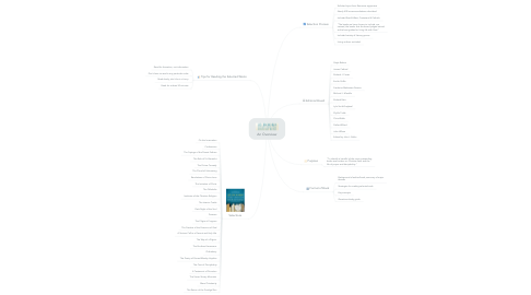 Mind Map: An Overview