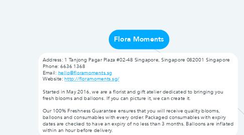 Mind Map: Flora Moments