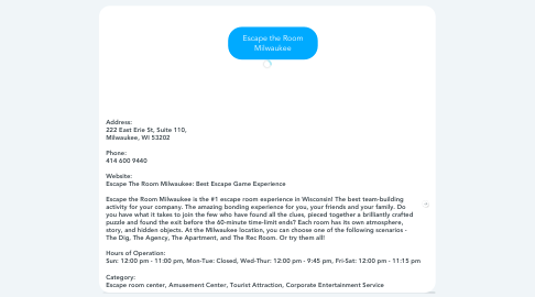 Mind Map: Escape the Room Milwaukee