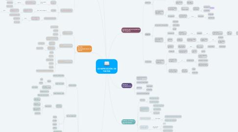 Mind Map: CONSTRUCCIÓN DE TEXTOS