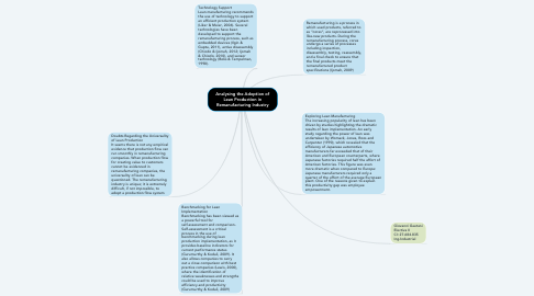 Mind Map: Analysing the Adoption of Lean Production in Remanufacturing Industry