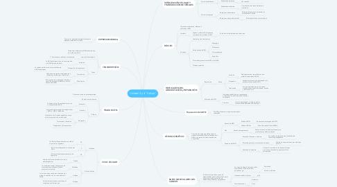 """Mind Map: Unidad 3 y 4 """"Célula"""""""