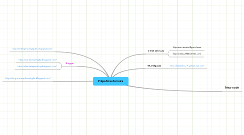 Mind Map: FilipeAlvesFerreira