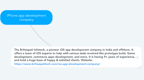 Mind Map: iPhone app development company
