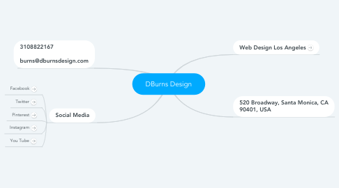 Mind Map: DBurns Design