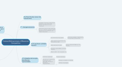 Mind Map: Fatores Motivacionais x Diferencial Competitivo