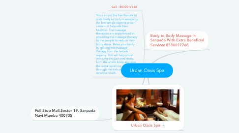 Mind Map: Urban Oasis Spa