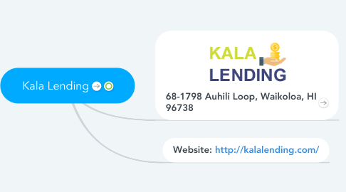 Mind Map: Kala Lending
