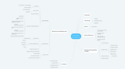 Mind Map: Sustainable  development